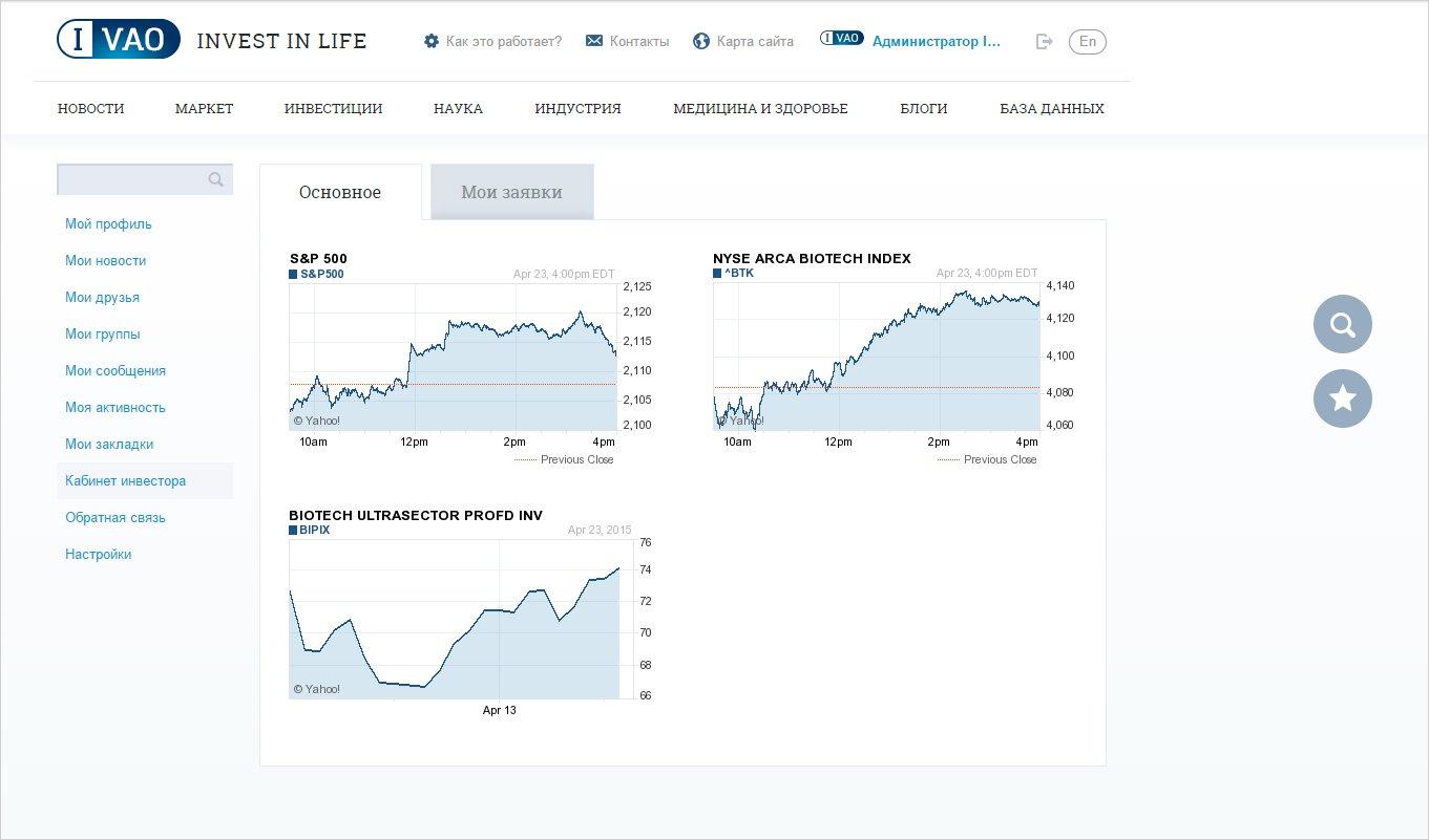 <p><b>Вличном кабинете есть раздел «кабинет инвестора»: внего парсятся данные пофинансовым индексам венчурных фондов ипубличных компаний сYahoo Finance.</b></p>
