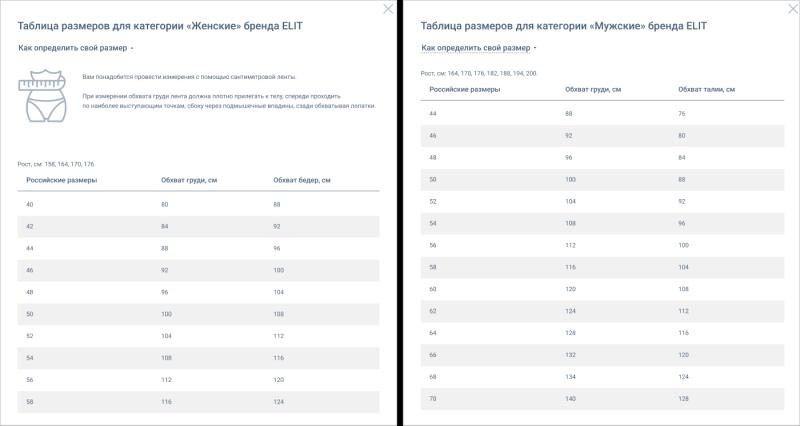 Размерные сетки уразных брендов могут несовпадать, поэтому для каждого бренда вадмин-панели можно настроить таблицу размеров.
