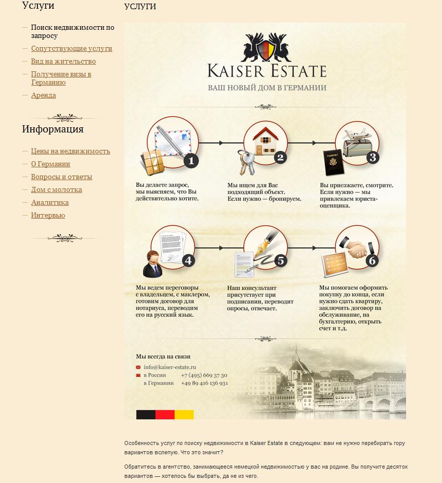Инфографика Kaiser-Estate